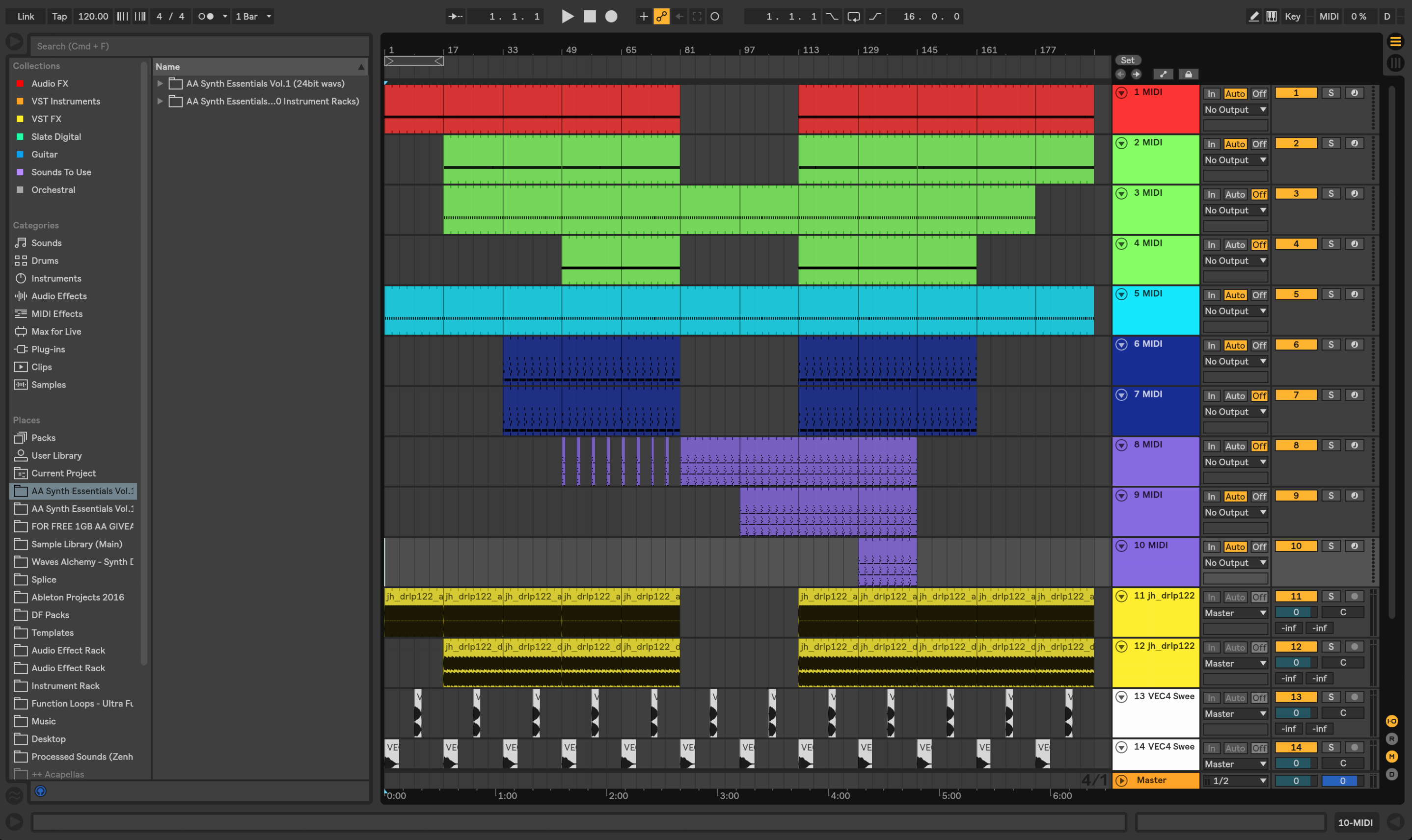 10 Cool Music Production Ideas To Get You Back Into The Flow